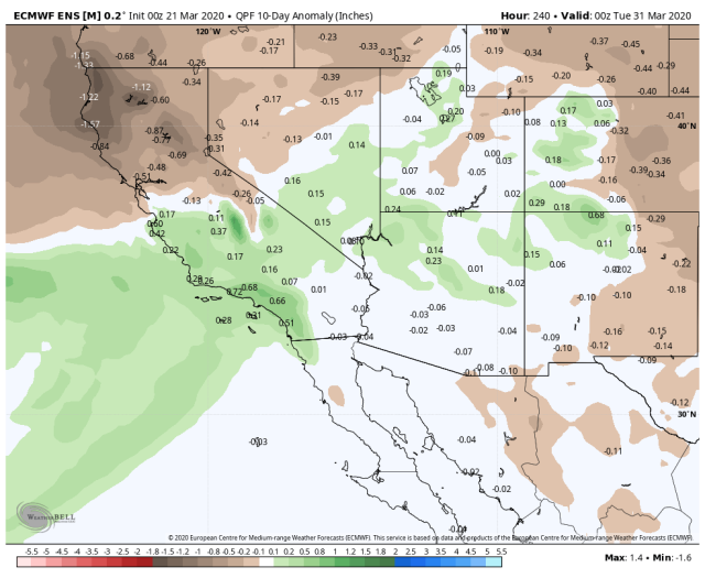 ecmwf-ensemble-avg-swus-qpf_anom_10day-5612800